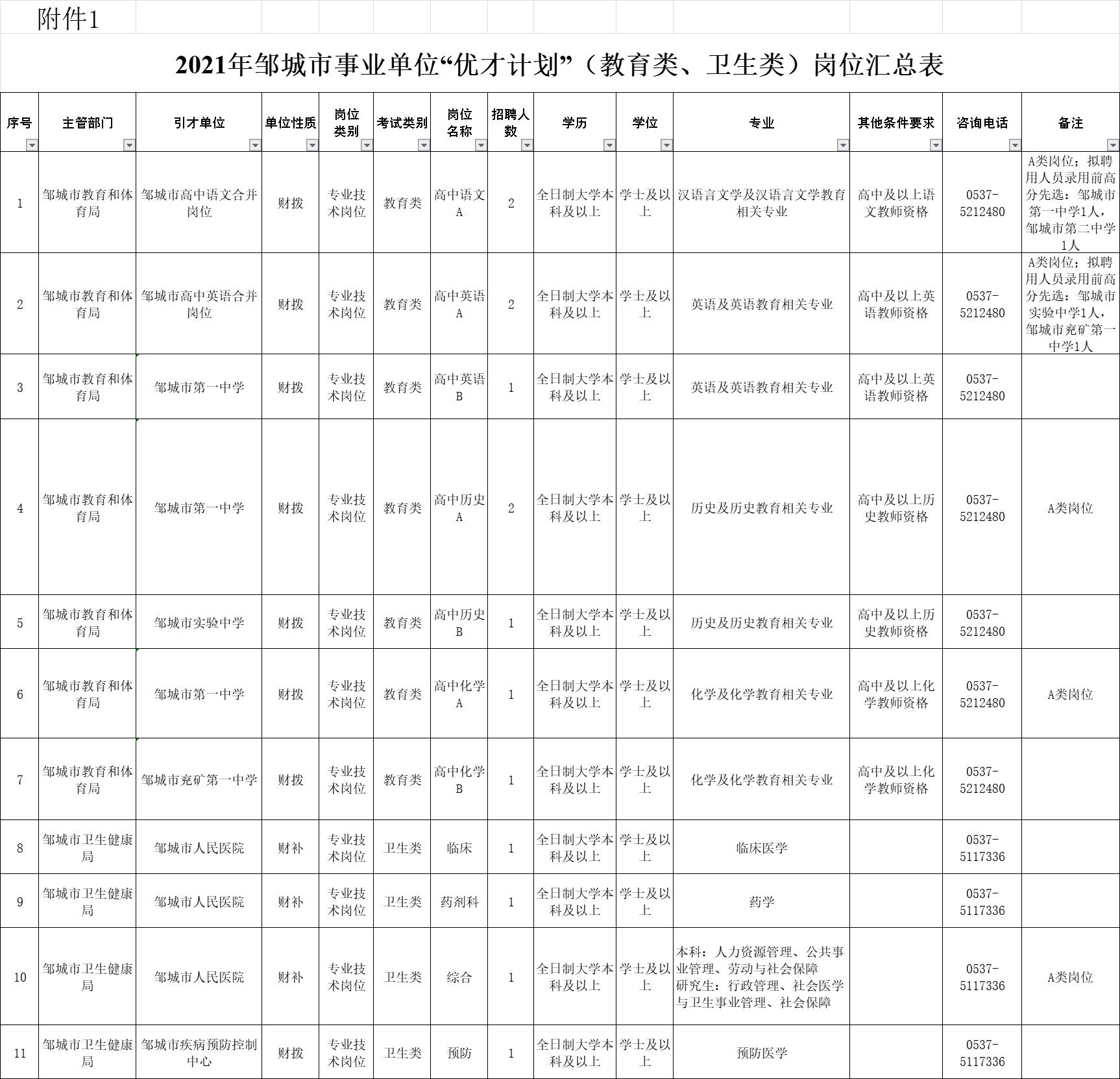 """2021年济宁邹城市事业单位""""优才计划""""(教育类、卫生类)公告"""