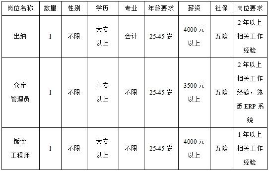美天为华环境工程(山东)有限公司招聘简章