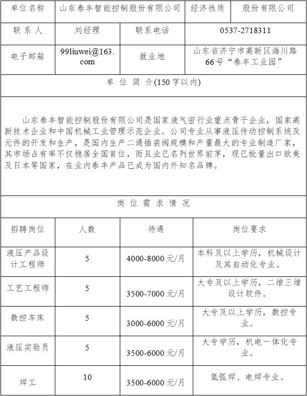 济宁重点企业招聘信息